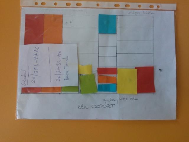 Corall óvodai szekrény szín terv